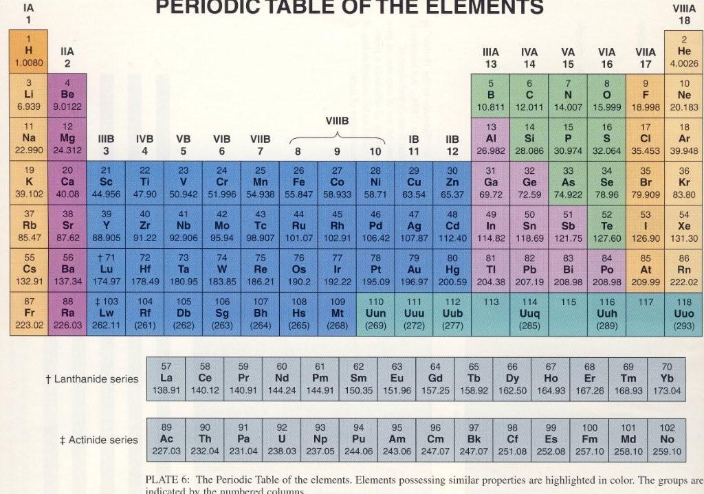 Understanding Physics Textbook